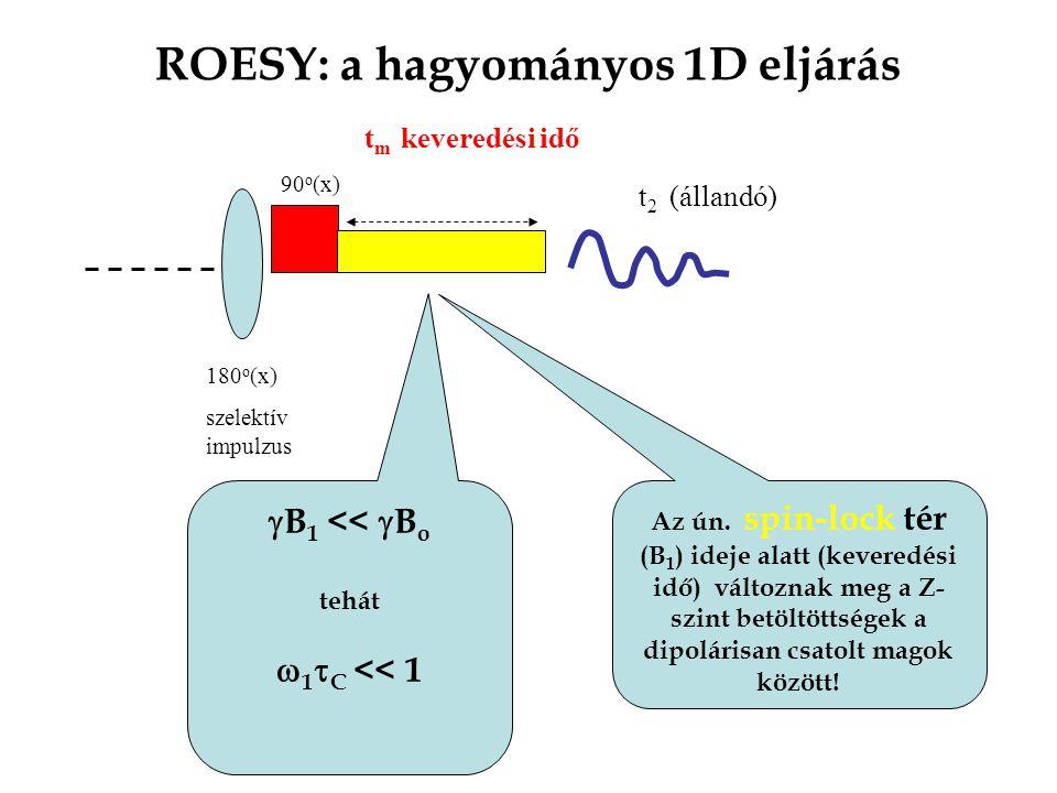 ROESY: a hagyományos 1D eljárás