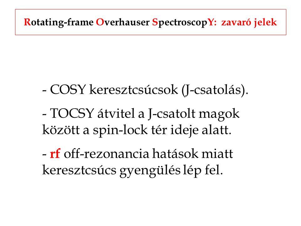 Rotating-frame Overhauser SpectroscopY: zavaró jelek