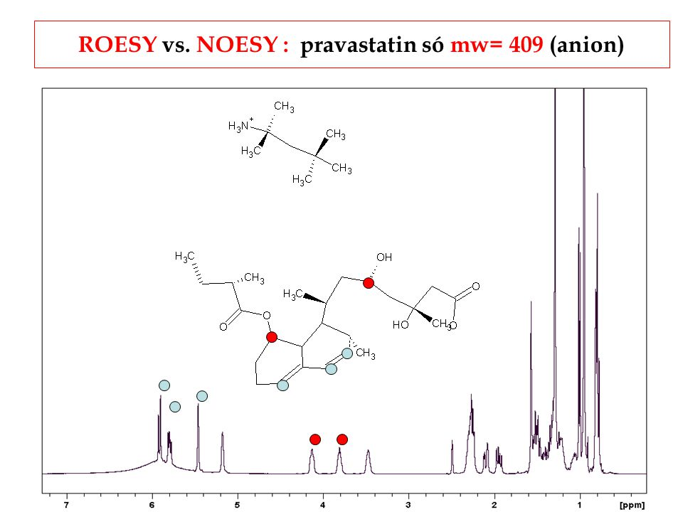 ROESY vs. NOESY : pravastatin só mw= 409 (anion)