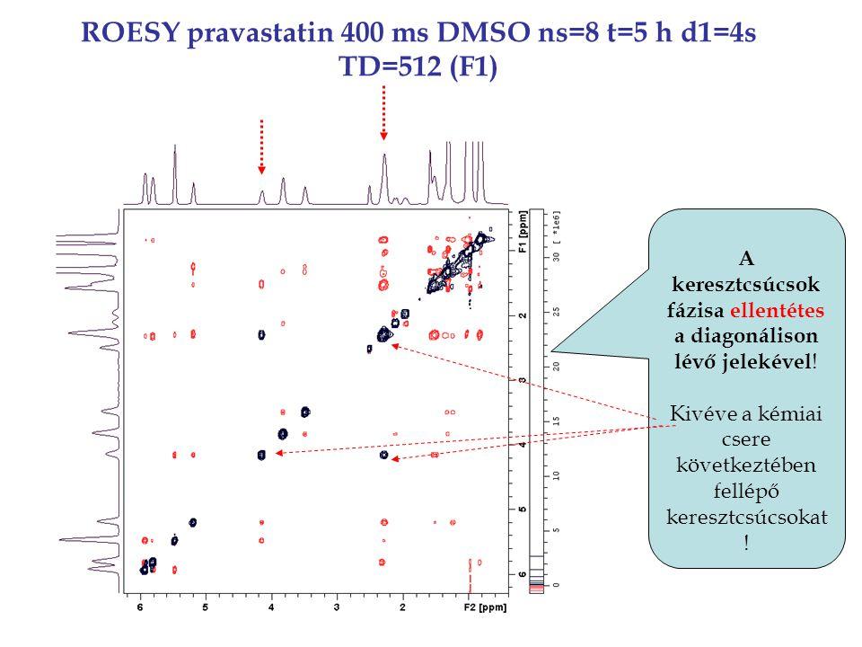 ROESY pravastatin 400 ms DMSO ns=8 t=5 h d1=4s TD=512 (F1)
