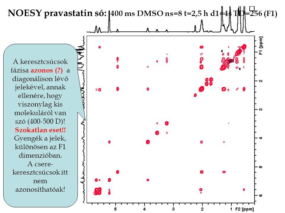 NOESY pravastatin só: 400 ms DMSO ns=8 t=2,5 h d1=4s TD=256 (F1)