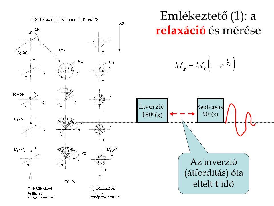 Emlékeztető (1): a relaxáció és mérése
