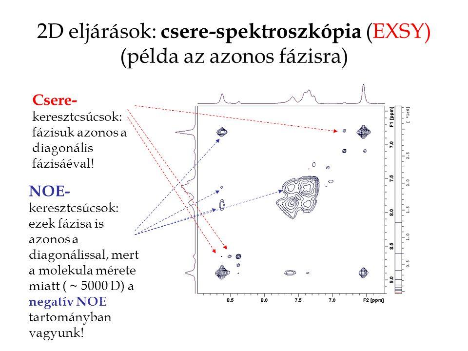 2D eljárások: csere-spektroszkópia (EXSY) (példa az azonos fázisra)