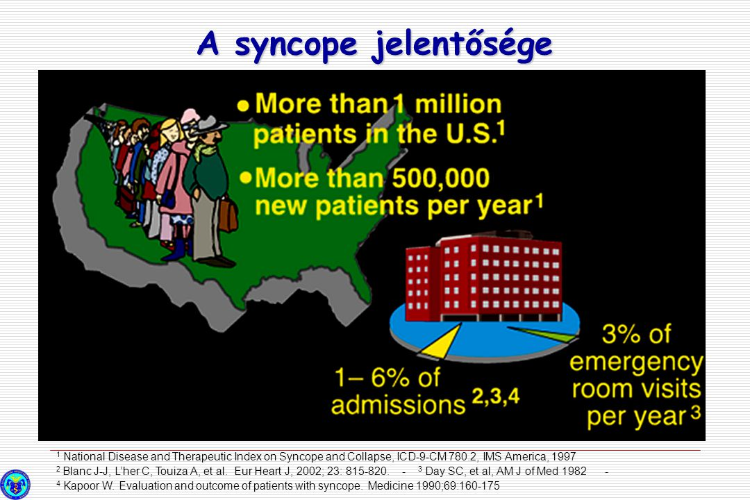 A syncope jelentősége 1 National Disease and Therapeutic Index on Syncope and Collapse, ICD-9-CM 780.2, IMS America, 1997.