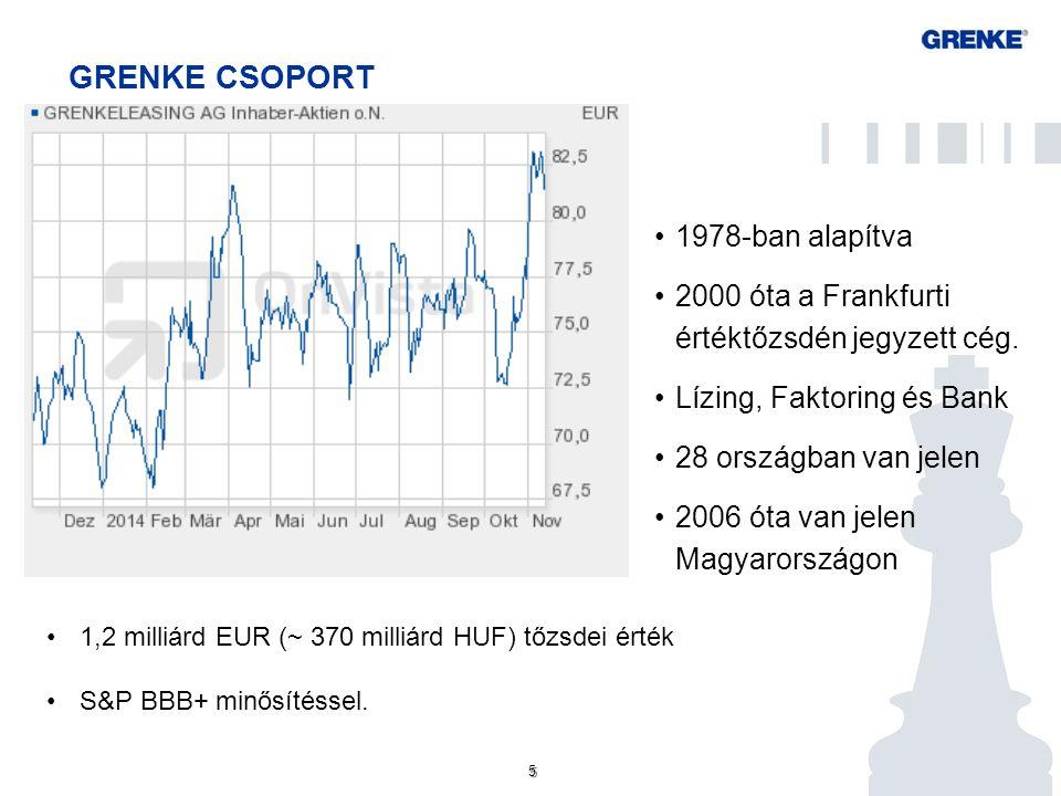 GF FAKTOR ZRT- GRENKE CSOPORT Miben más a GRENKE, mint a többi piaci szereplő