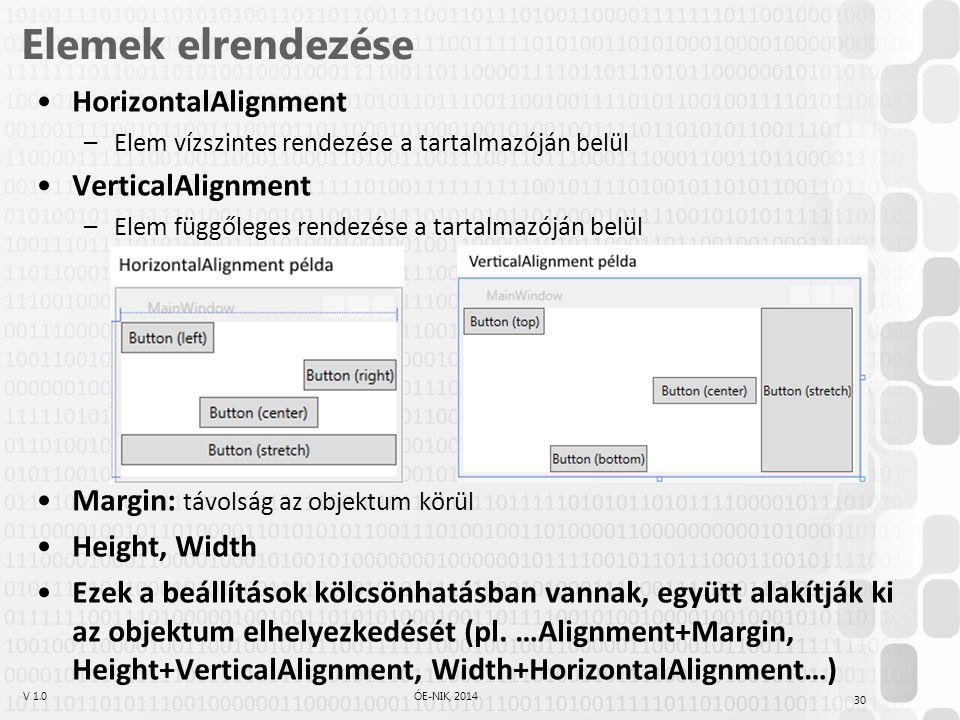 Elemek elrendezése HorizontalAlignment VerticalAlignment