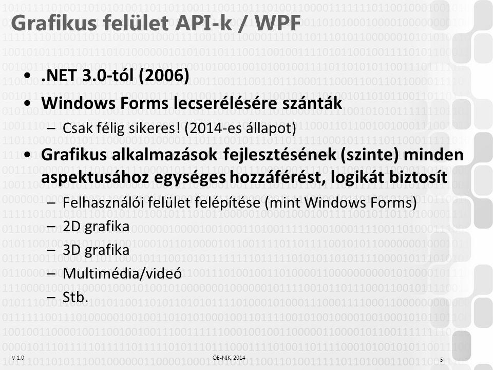 Grafikus felület API-k / WPF