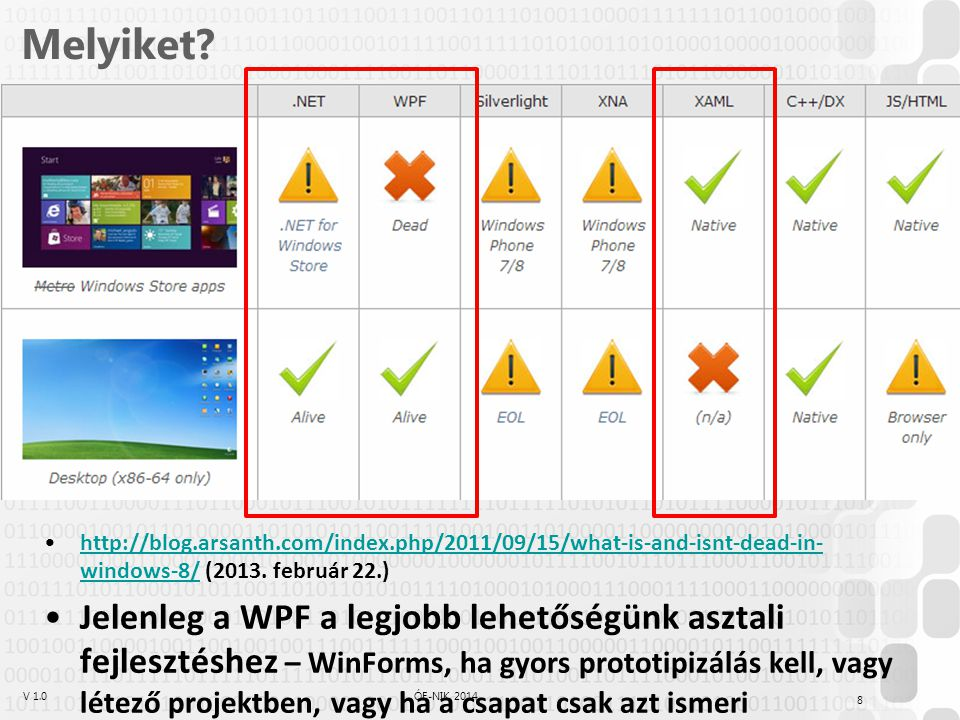 Melyiket http://blog.arsanth.com/index.php/2011/09/15/what-is-and-isnt-dead-in-windows-8/ (2013. február 22.)