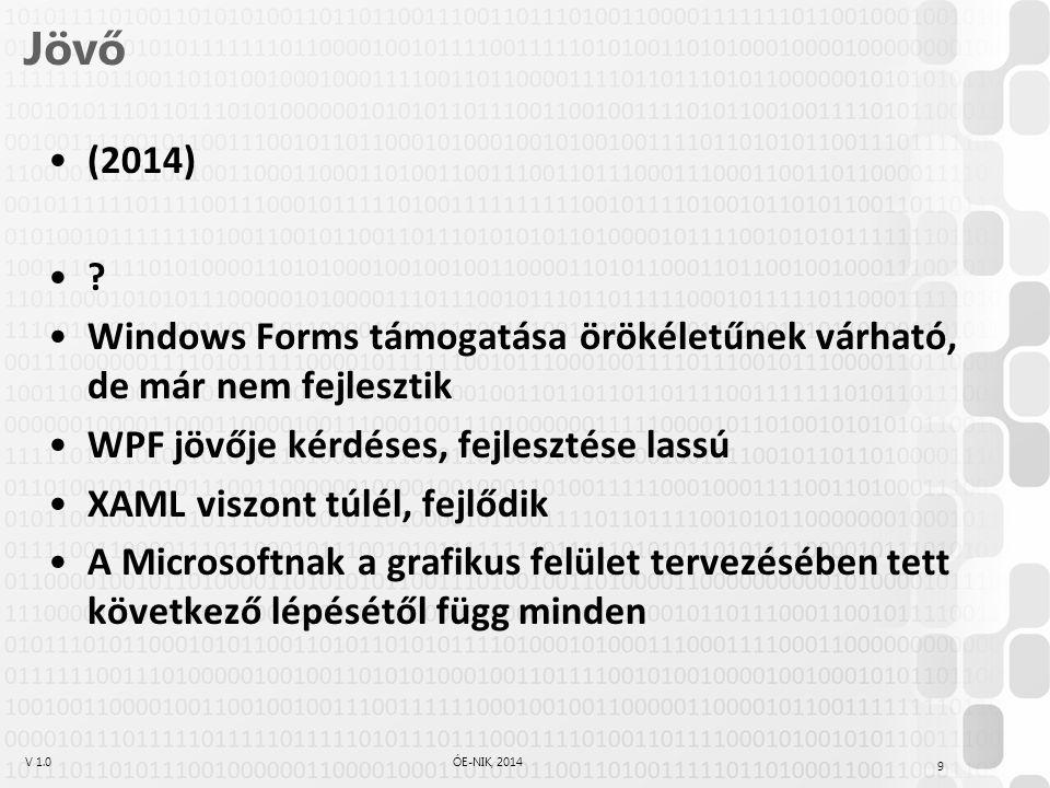 Jövő (2014) Windows Forms támogatása örökéletűnek várható, de már nem fejlesztik. WPF jövője kérdéses, fejlesztése lassú.
