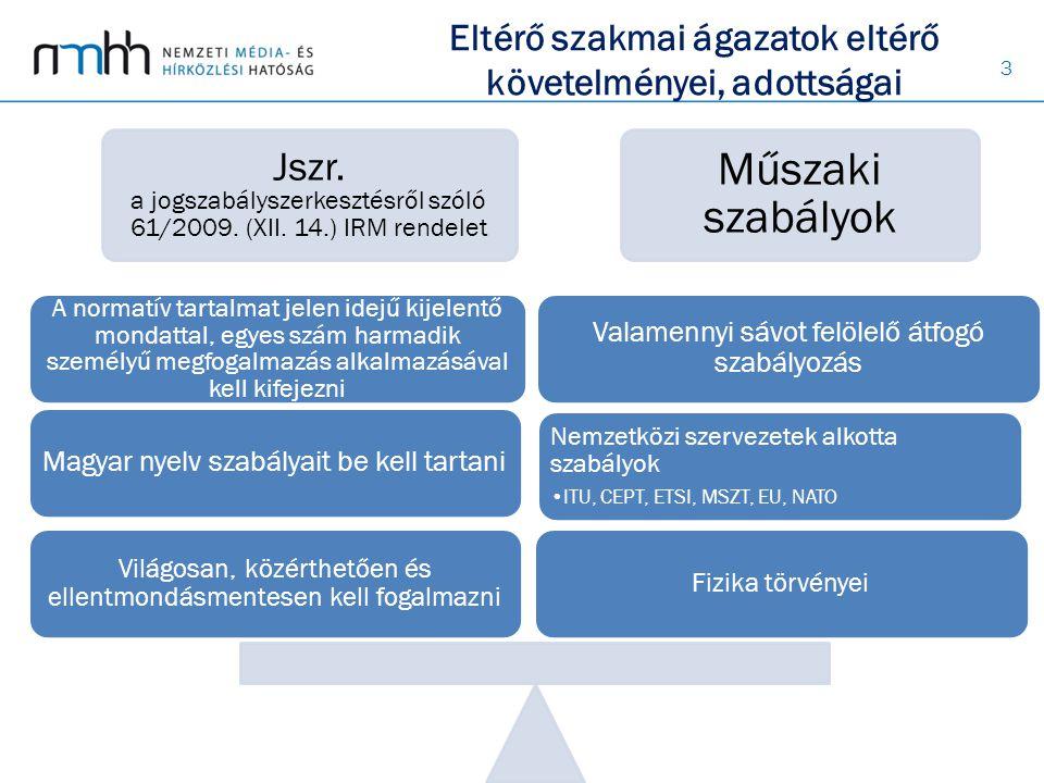 Eltérő szakmai ágazatok eltérő követelményei, adottságai