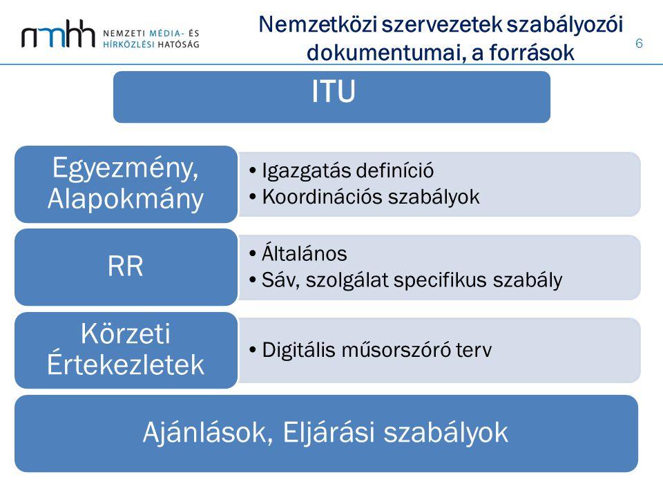 Nemzetközi szervezetek szabályozói dokumentumai, a források