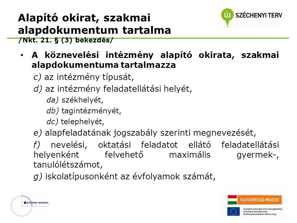 Alapító okirat, szakmai alapdokumentum tartalma /Nkt. 21
