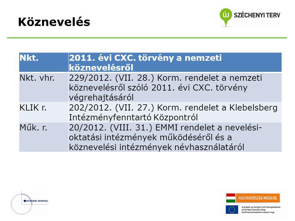Köznevelés Nkt. 2011. évi CXC. törvény a nemzeti köznevelésről