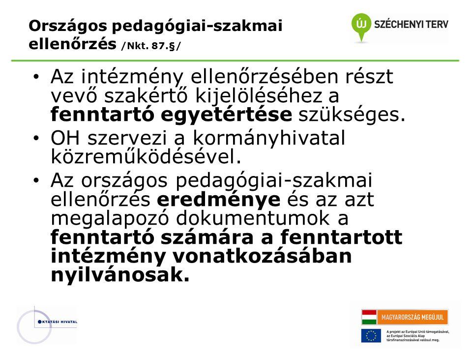 Országos pedagógiai-szakmai ellenőrzés /Nkt. 87.§/