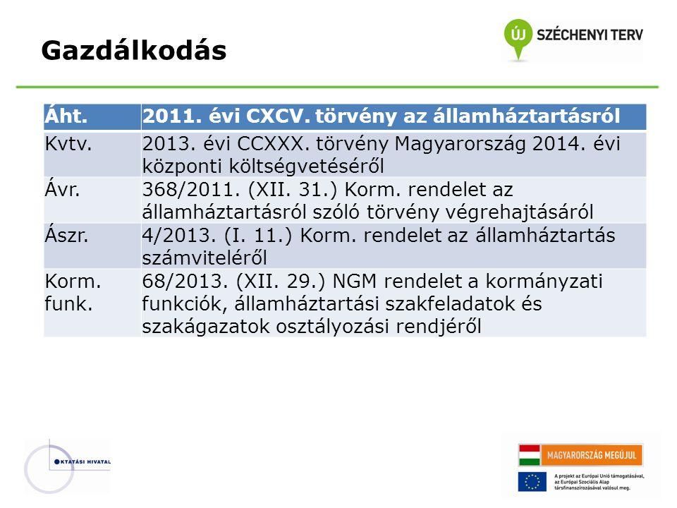 Gazdálkodás Áht. 2011. évi CXCV. törvény az államháztartásról Kvtv.