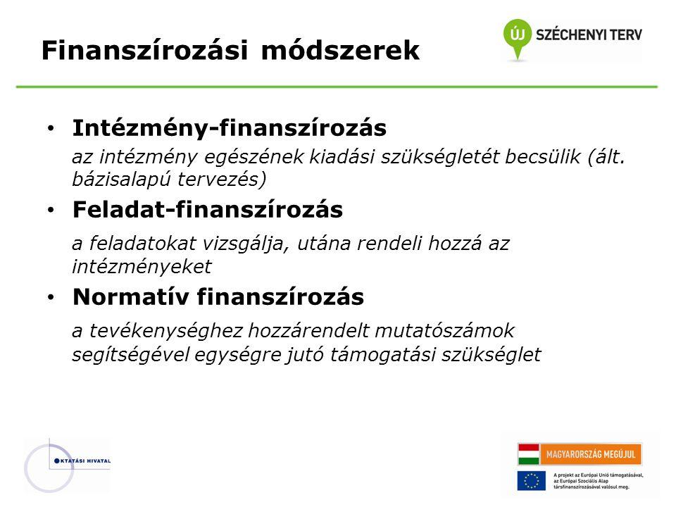 Finanszírozási módszerek