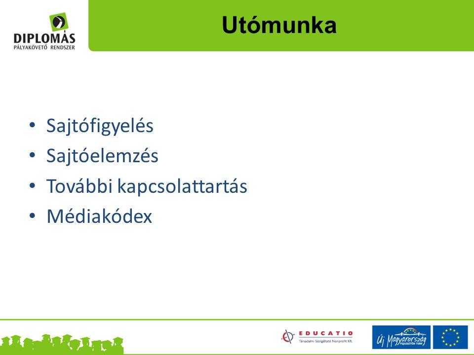 Utómunka Sajtófigyelés Sajtóelemzés További kapcsolattartás Médiakódex