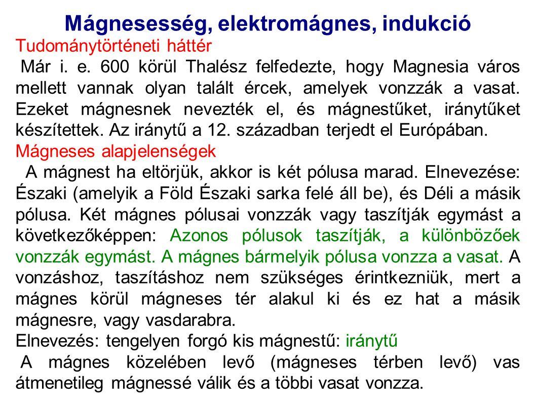 Mágnesesség, elektromágnes, indukció