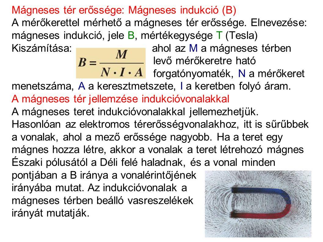 Mágneses tér erőssége: Mágneses indukció (B)