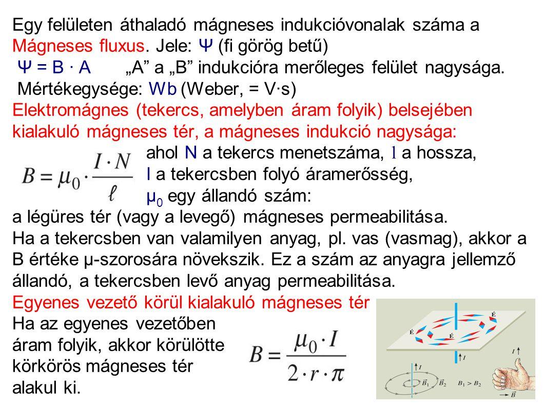 Egy felületen áthaladó mágneses indukcióvonalak száma a