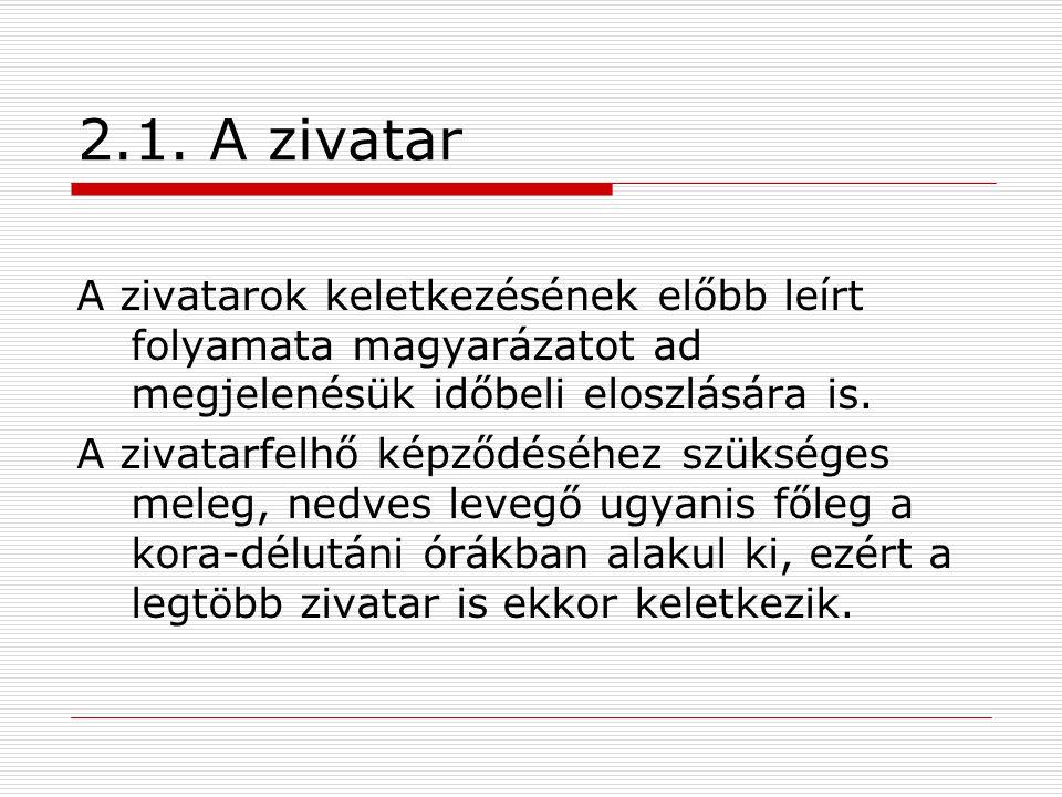 2.1. A zivatar A zivatarok keletkezésének előbb leírt folyamata magyarázatot ad megjelenésük időbeli eloszlására is.