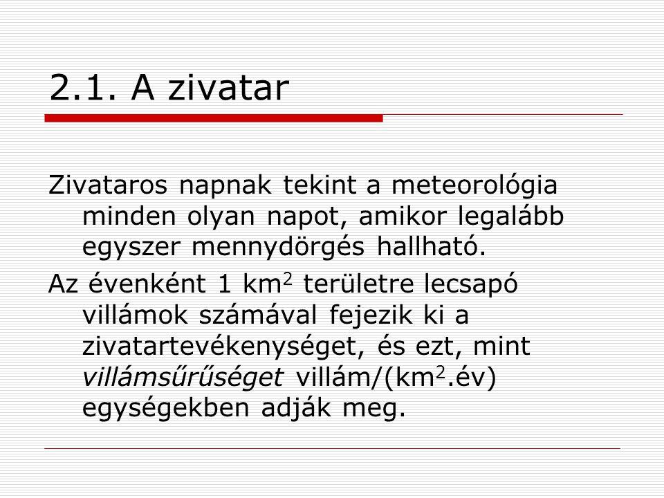 2.1. A zivatar Zivataros napnak tekint a meteorológia minden olyan napot, amikor legalább egyszer mennydörgés hallható.