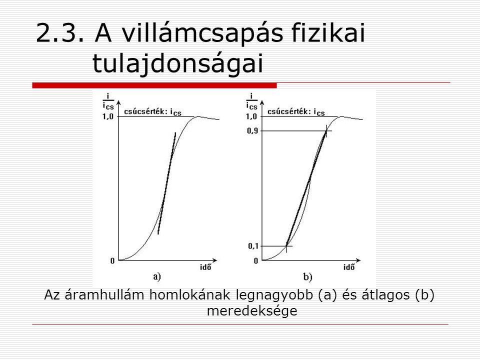 2.3. A villámcsapás fizikai tulajdonságai