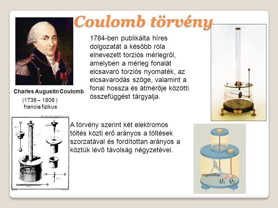 Coulomb törvény