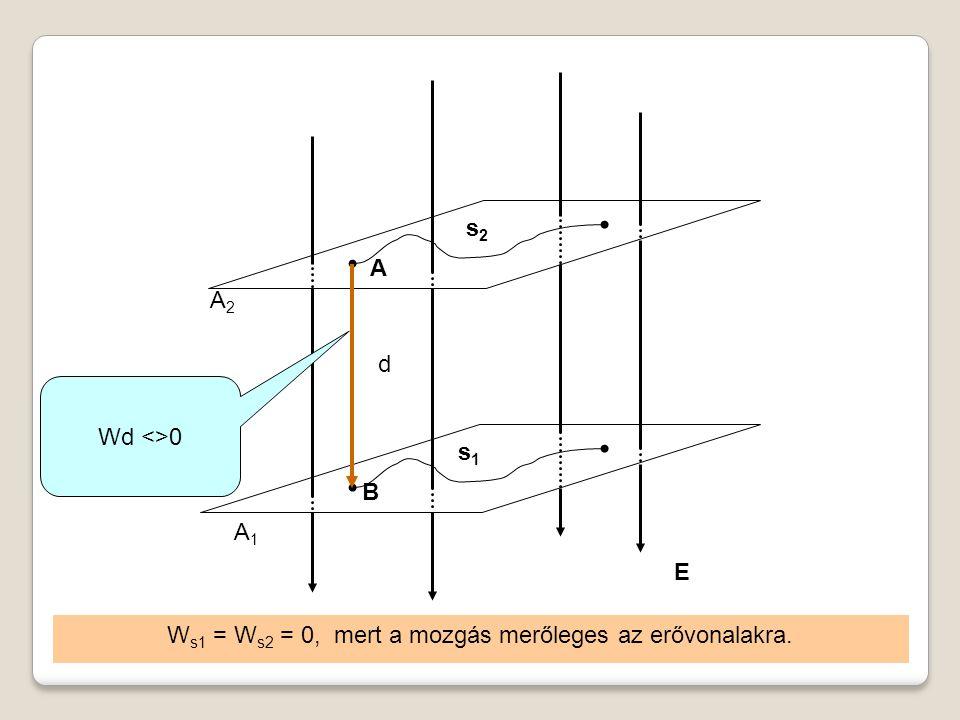 Ws1 = Ws2 = 0, mert a mozgás merőleges az erővonalakra.