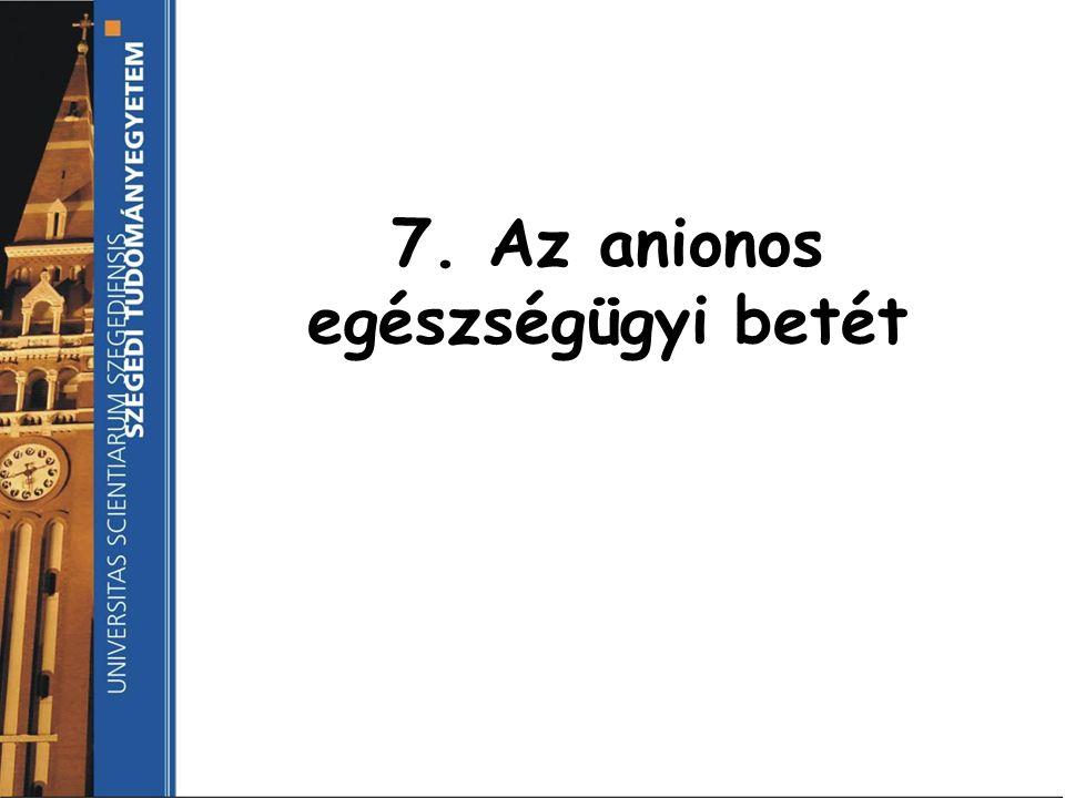7. Az anionos egészségügyi betét