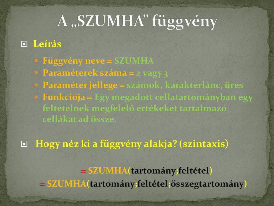 """A """"SZUMHA függvény Leírás Hogy néz ki a függvény alakja (szintaxis)"""
