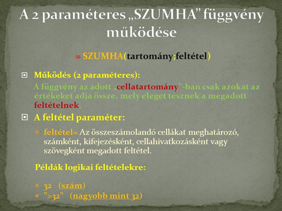 """A 2 paraméteres """"SZUMHA függvény működése"""