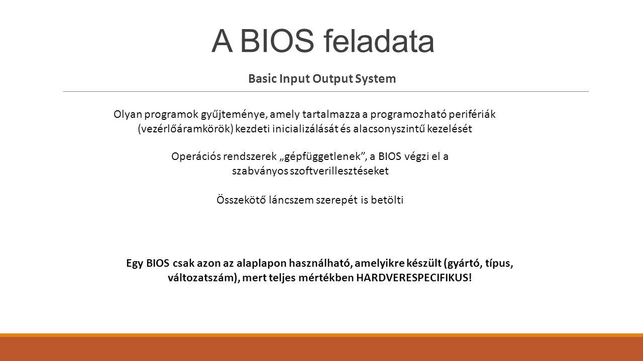 A BIOS feladata Basic Input Output System