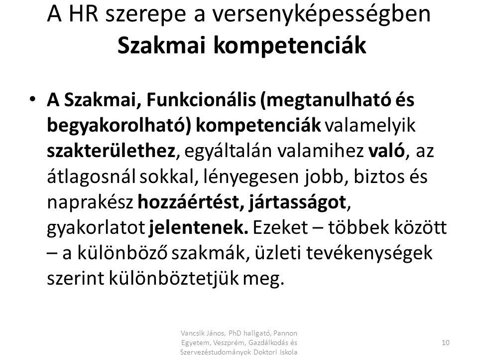 A HR szerepe a versenyképességben Szakmai kompetenciák