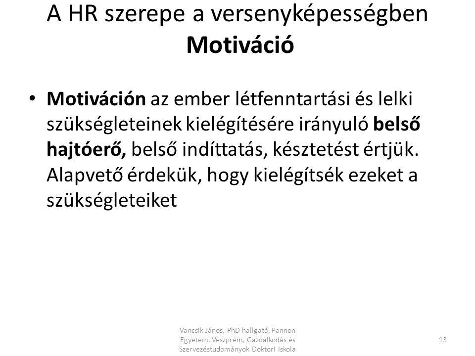 A HR szerepe a versenyképességben Motiváció
