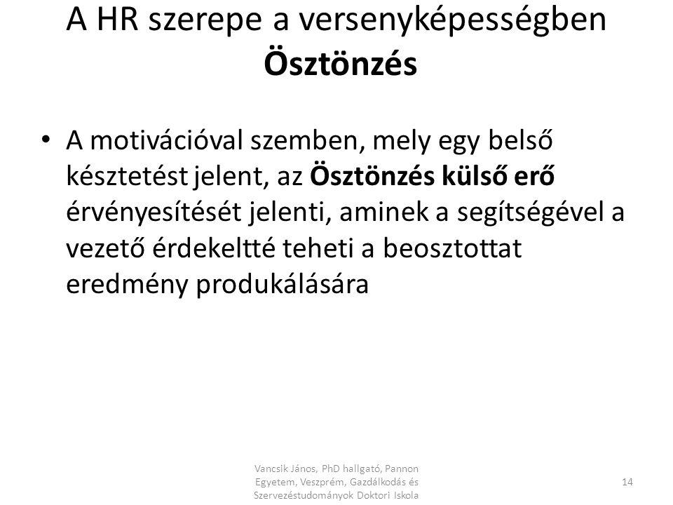 A HR szerepe a versenyképességben Ösztönzés