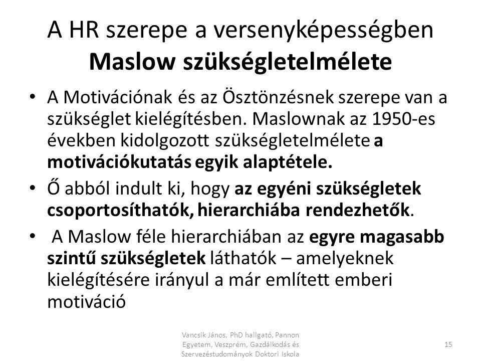 A HR szerepe a versenyképességben Maslow szükségletelmélete