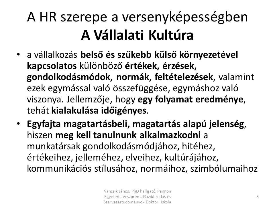 A HR szerepe a versenyképességben A Vállalati Kultúra