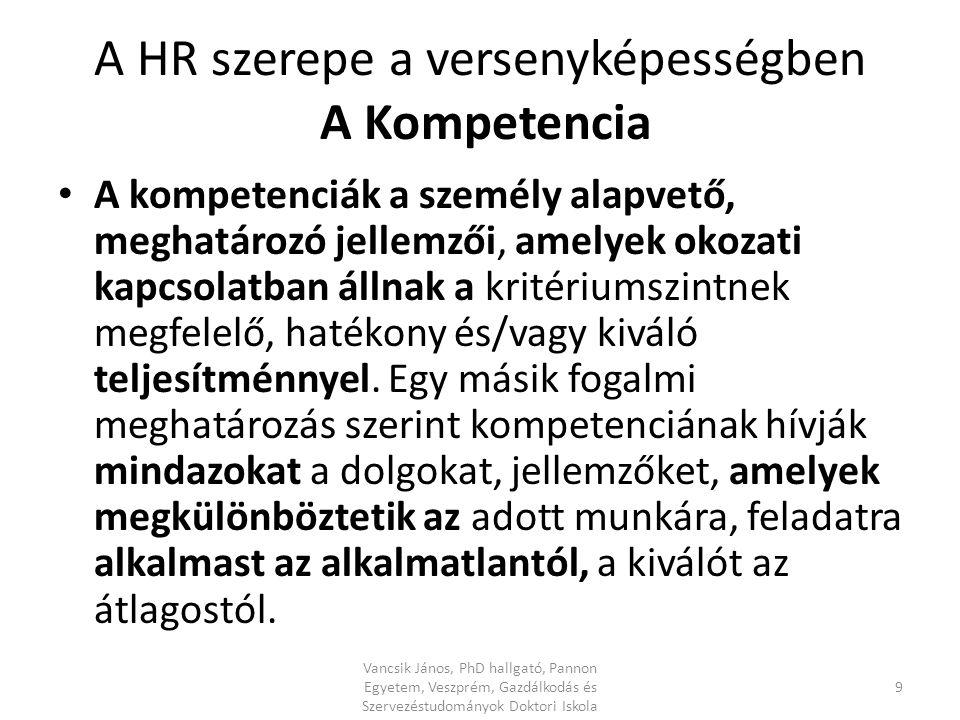 A HR szerepe a versenyképességben A Kompetencia
