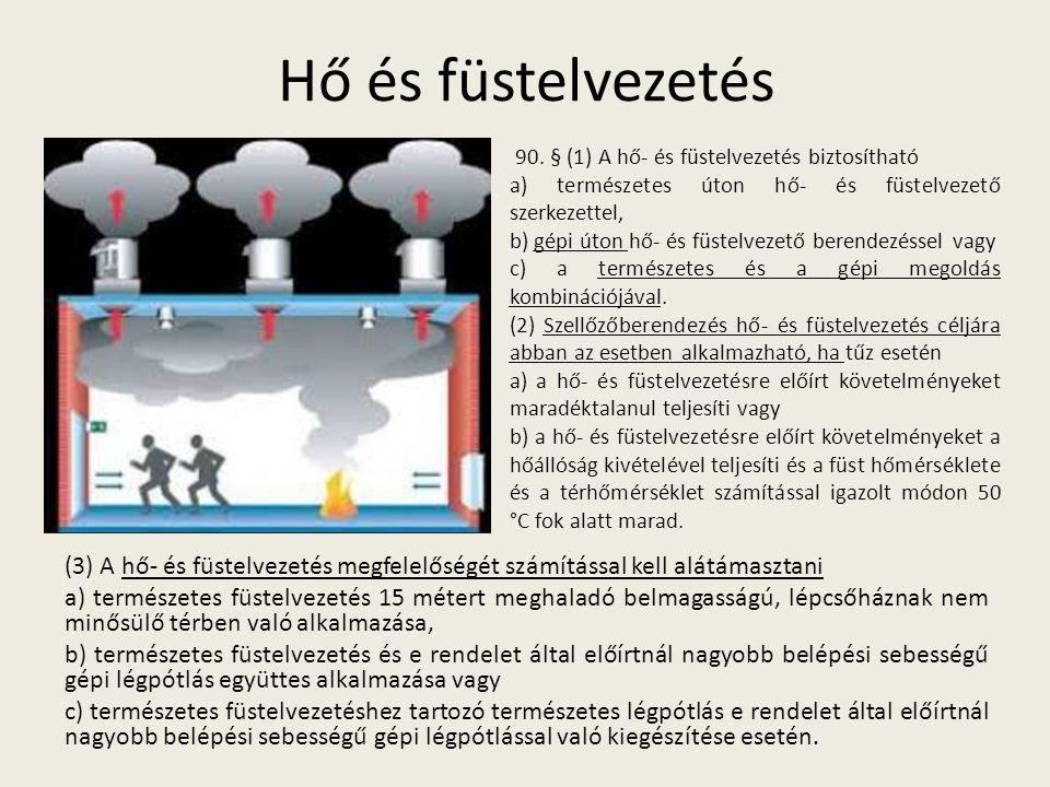 Hő és füstelvezetés 90. § (1) A hő- és füstelvezetés biztosítható. a) természetes úton hő- és füstelvezető szerkezettel,