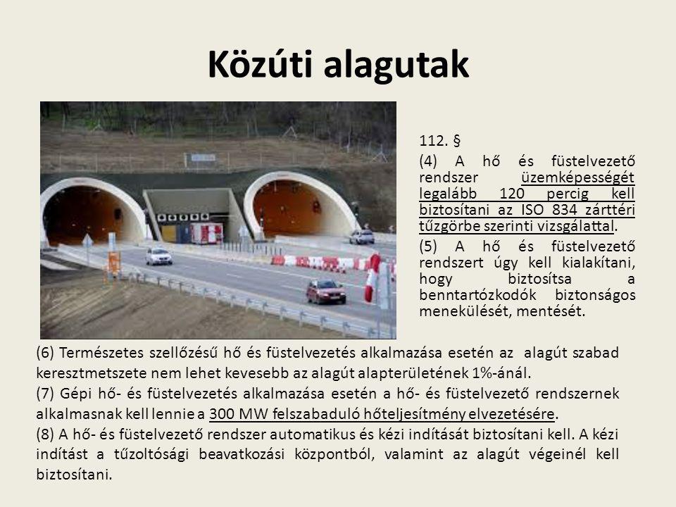 Közúti alagutak