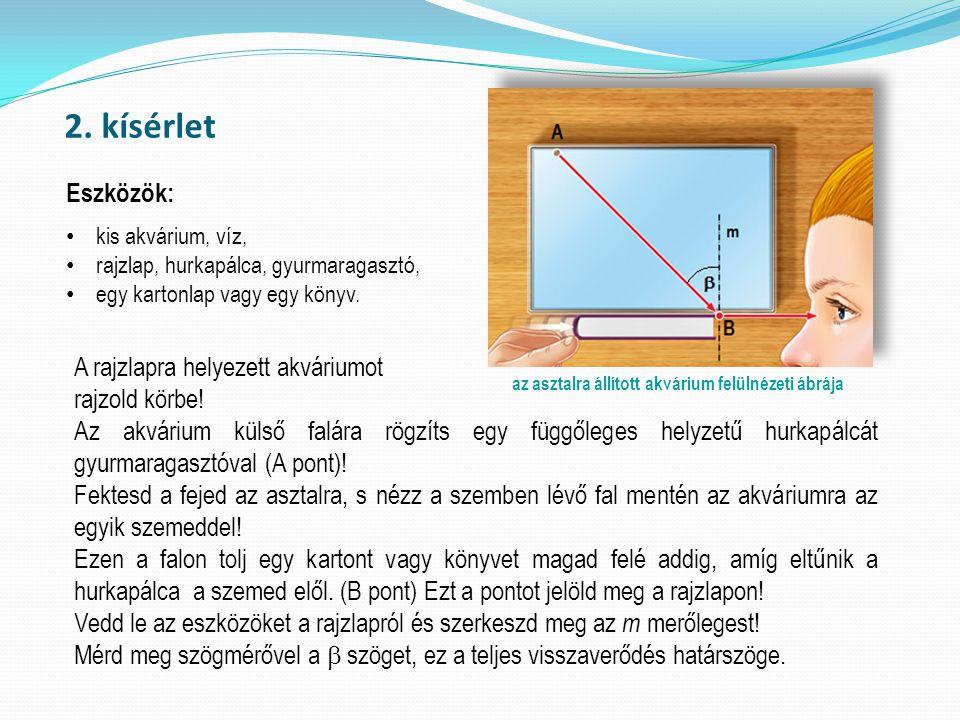 2. kísérlet Eszközök: A rajzlapra helyezett akváriumot rajzold körbe!