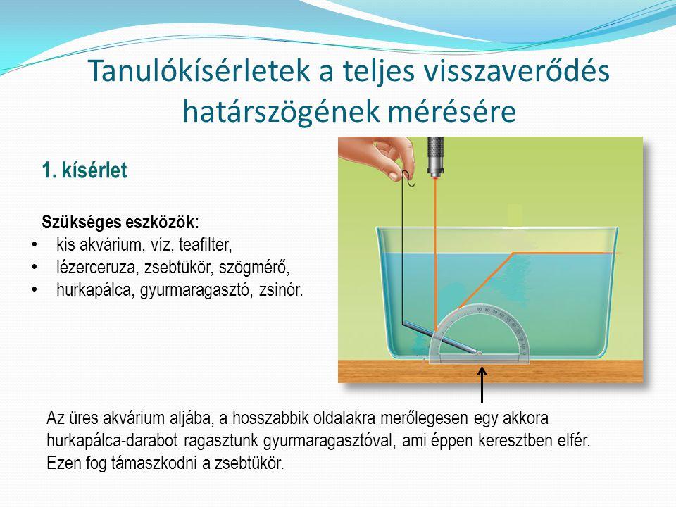 Tanulókísérletek a teljes visszaverődés határszögének mérésére