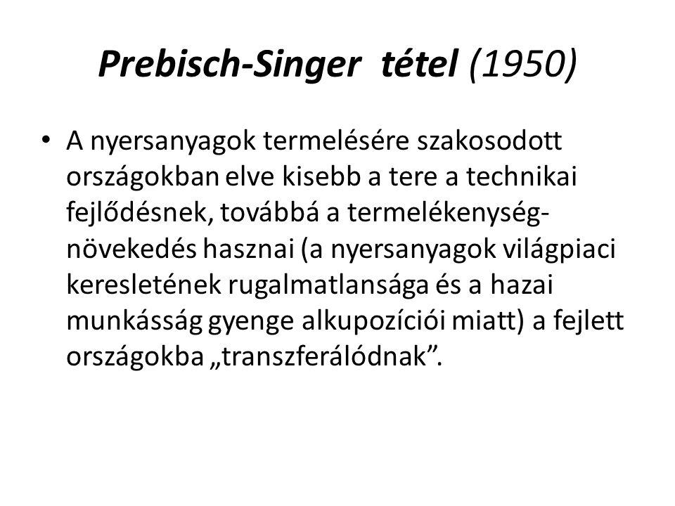 Prebisch-Singer tétel (1950)