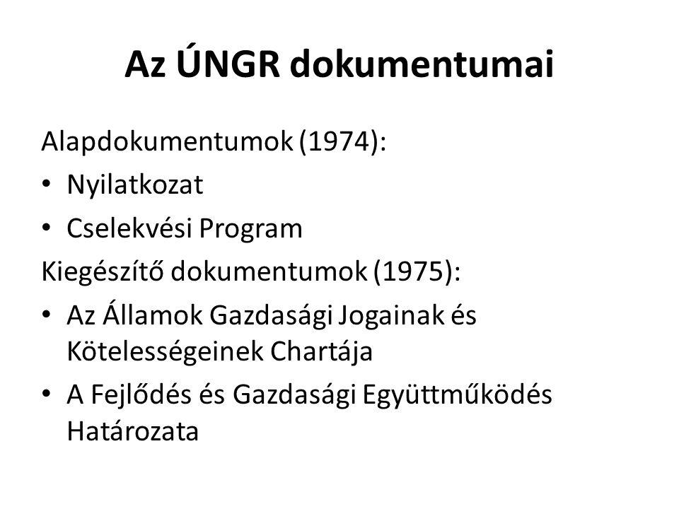 Az ÚNGR dokumentumai Alapdokumentumok (1974): Nyilatkozat