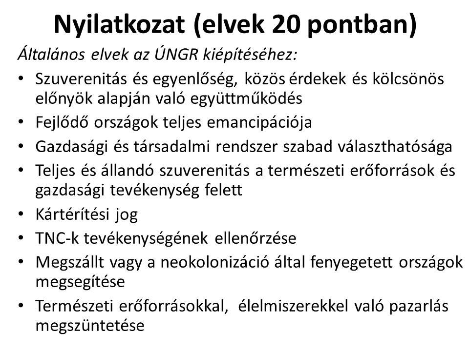 Nyilatkozat (elvek 20 pontban)