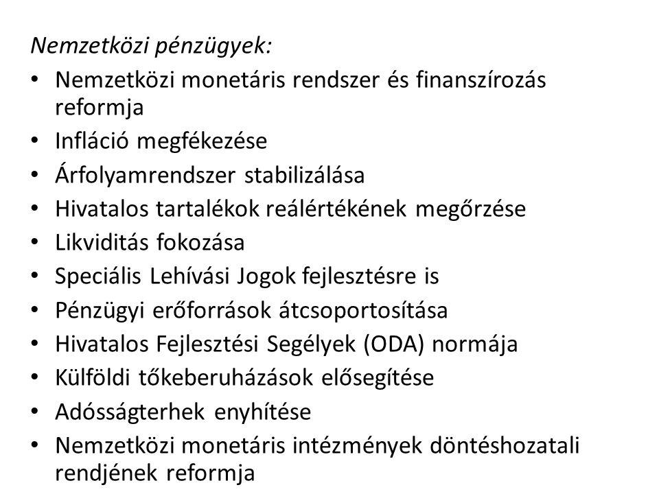 Nemzetközi pénzügyek: