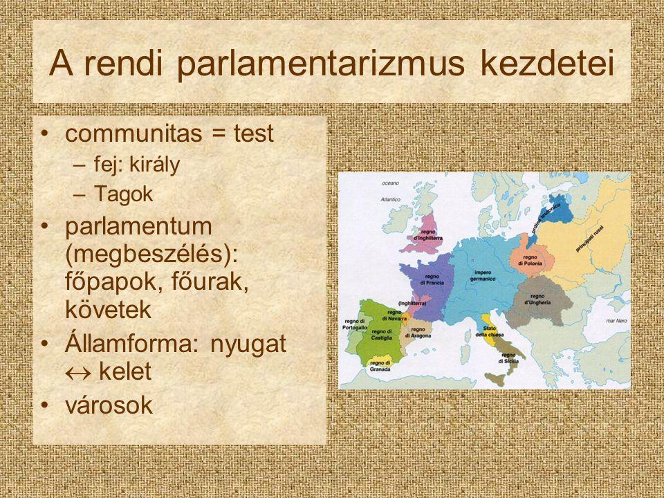 A rendi parlamentarizmus kezdetei