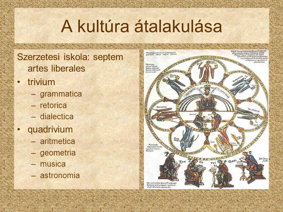 A kultúra átalakulása Szerzetesi iskola: septem artes liberales