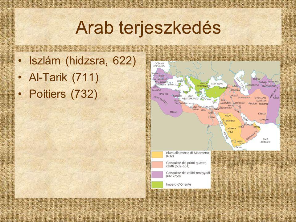 Arab terjeszkedés Iszlám (hidzsra, 622) Al-Tarik (711) Poitiers (732)